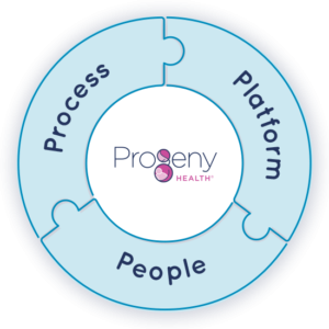 ProgenyHealth Process Platform People